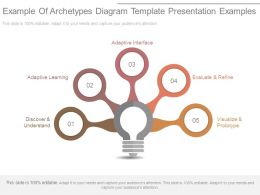 Example Of Archetypes Diagram Template Presentation Examples