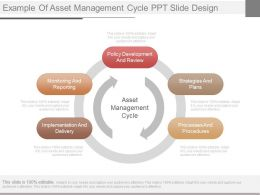 Example Of Asset Management Cycle Ppt Slide Design