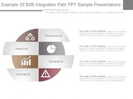 Example Of B2b Integration Path Ppt Sample Presentations
