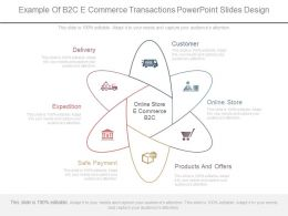 Example Of B2c E Commerce Transactions Powerpoint Slides Design