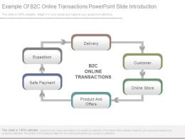 Example Of B2c Online Transactions Powerpoint Slide Introduction