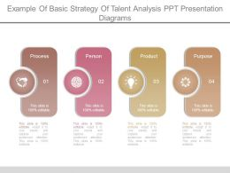 Example Of Basic Strategy Of Talent Analysis Ppt Presentation Diagrams