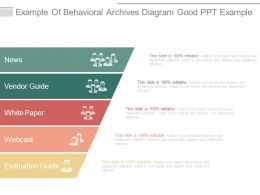 Example Of Behavioral Archives Diagram Good Ppt Example