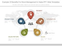 Example Of Benefits For Stock Management In Sales Ppt Slide Templates