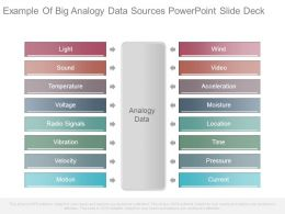 Example Of Big Analogy Data Sources Powerpoint Slide Deck