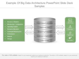 Example Of Big Data Architecture Powerpoint Slide Deck Samples