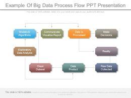 example_of_big_data_process_flow_ppt_presentation_Slide01