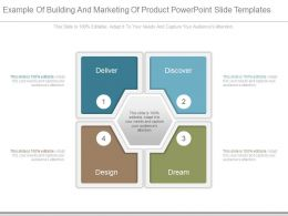 Example Of Building And Marketing Of Product Powerpoint Slide Templates