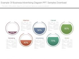 Example Of Business Advertising Diagram Ppt Samples Download