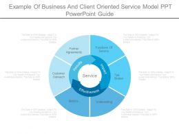Example Of Business And Client Oriented Service Model Ppt Powerpoint Guide
