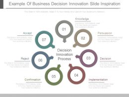 Example Of Business Decision Innovation Slide Inspiration