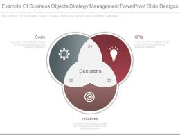 Example Of Business Objects Strategy Management Powerpoint Slide Designs
