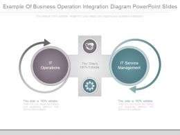 Example Of Business Operation Integration Diagram Powerpoint Slides