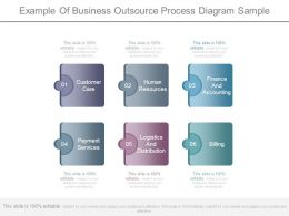 Example Of Business Outsource Process Diagram Sample