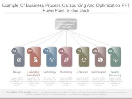Example Of Business Process Outsourcing And Optimization Ppt Powerpoint Slides Deck