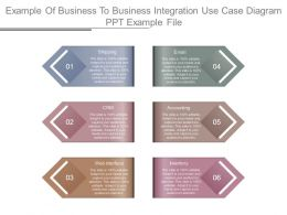 Example Of Business To Business Integration Use Case Diagram Ppt Example File