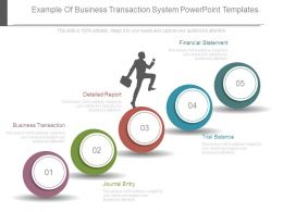 Example Of Business Transaction System Powerpoint Templates
