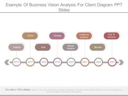 Example Of Business Vision Analysis For Client Diagram Ppt Slides