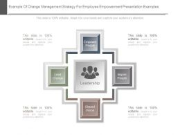 Example Of Change Management Strategy For Employee Empowerment Presentation Examples