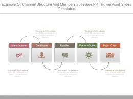 Example Of Channel Structure And Membership Issues Ppt Powerpoint Slides Templates