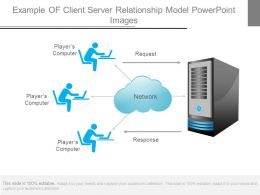 Example Of Client Server Relationship Model Powerpoint Images