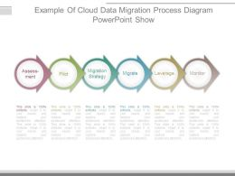 Example Of Cloud Data Migration Process Diagram Powerpoint Show