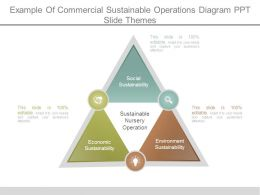 Example Of Commercial Sustainable Operations Diagram Ppt Slide Themes