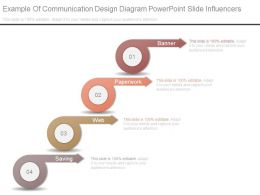 Example Of Communication Design Diagram Powerpoint Slide Influencers