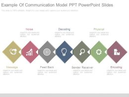 Example Of Communication Model Ppt Powerpoint Slides