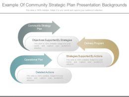 Example Of Community Strategic Plan Presentation Backgrounds