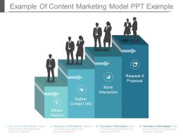 Example Of Content Marketing Model Ppt Example