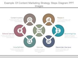 Example Of Content Marketing Strategy Steps Diagram Ppt Images