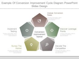Example Of Conversion Improvement Cycle Diagram Powerpoint Slides Design