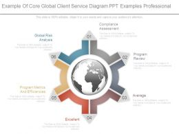 Example Of Core Global Client Service Diagram Ppt Examples Professional