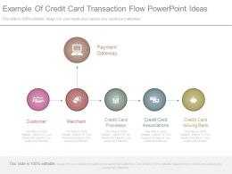 Example Of Credit Card Transaction Flow Powerpoint Ideas