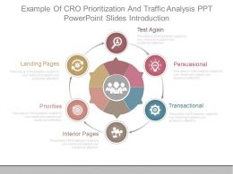 Example Of Cro Prioritization And Traffic Analysis Ppt Powerpoint Slides Introduction