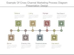 Example Of Cross Channel Marketing Process Diagram Presentation Design