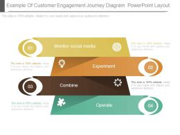 Example Of Customer Engagement Journey Diagram Powerpoint Layout