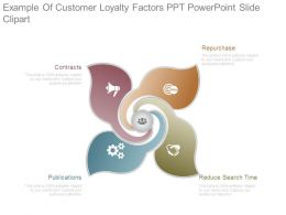 Example Of Customer Loyalty Factors Ppt Powerpoint Slide Clipart