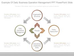 Example Of Daily Business Operation Management Ppt Powerpoint Slide