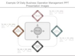 Example Of Daily Business Operation Management Ppt Presentation Images