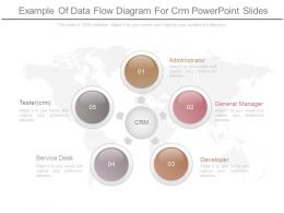 Example Of Data Flow Diagram For Crm Powerpoint Slides