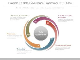 Example Of Data Governance Framework Ppt Slides