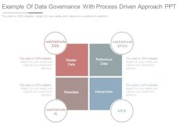 Example Of Data Governance With Process Driven Approach Ppt