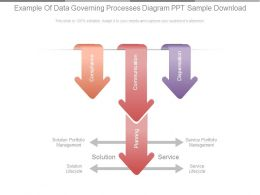 Example Of Data Governing Processes Diagram Ppt Sample Download