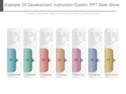 Example Of Development Instruction System Ppt Slide Show