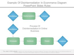 Example Of Disintermediation In Ecommerce Diagram Powerpoint Slides Rules