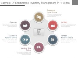 Example Of Ecommerce Inventory Management Ppt Slides