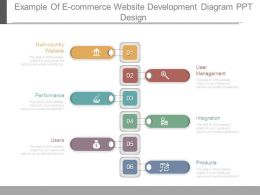 Example Of Ecommerce Website Development Diagram Ppt Design