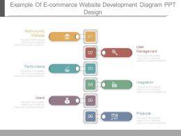 example_of_ecommerce_website_development_diagram_ppt_design_Slide01
